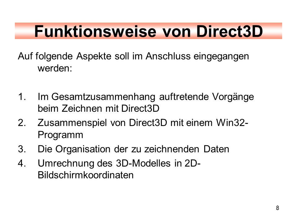 Funktionsweise von Direct3D