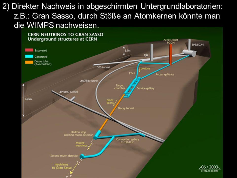 2) Direkter Nachweis in abgeschirmten Untergrundlaboratorien: z. B