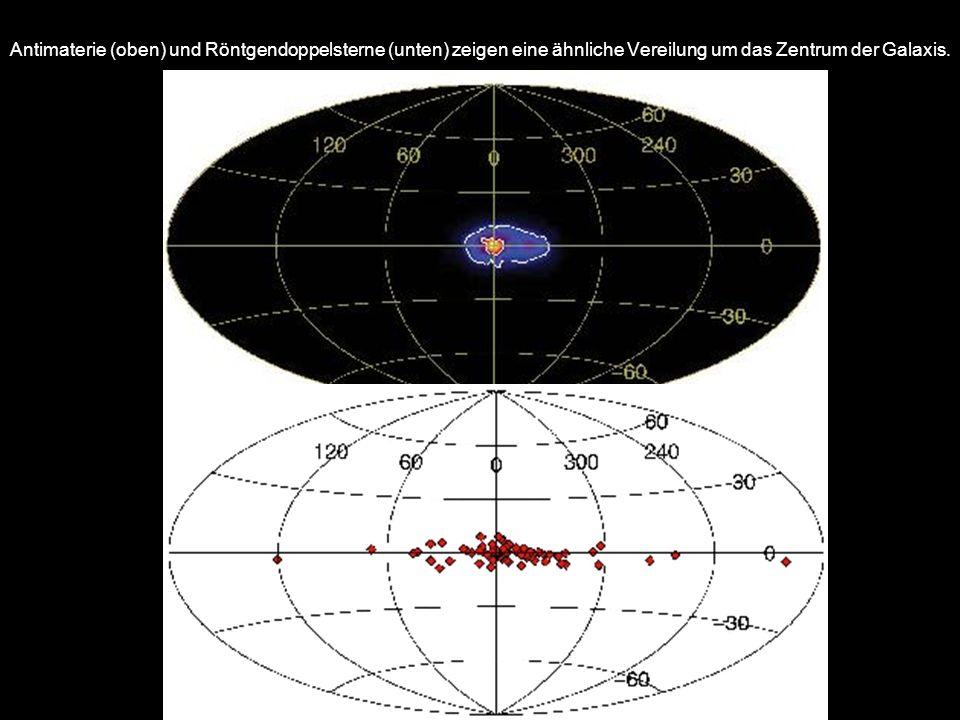 Antimaterie (oben) und Röntgendoppelsterne (unten) zeigen eine ähnliche Vereilung um das Zentrum der Galaxis.