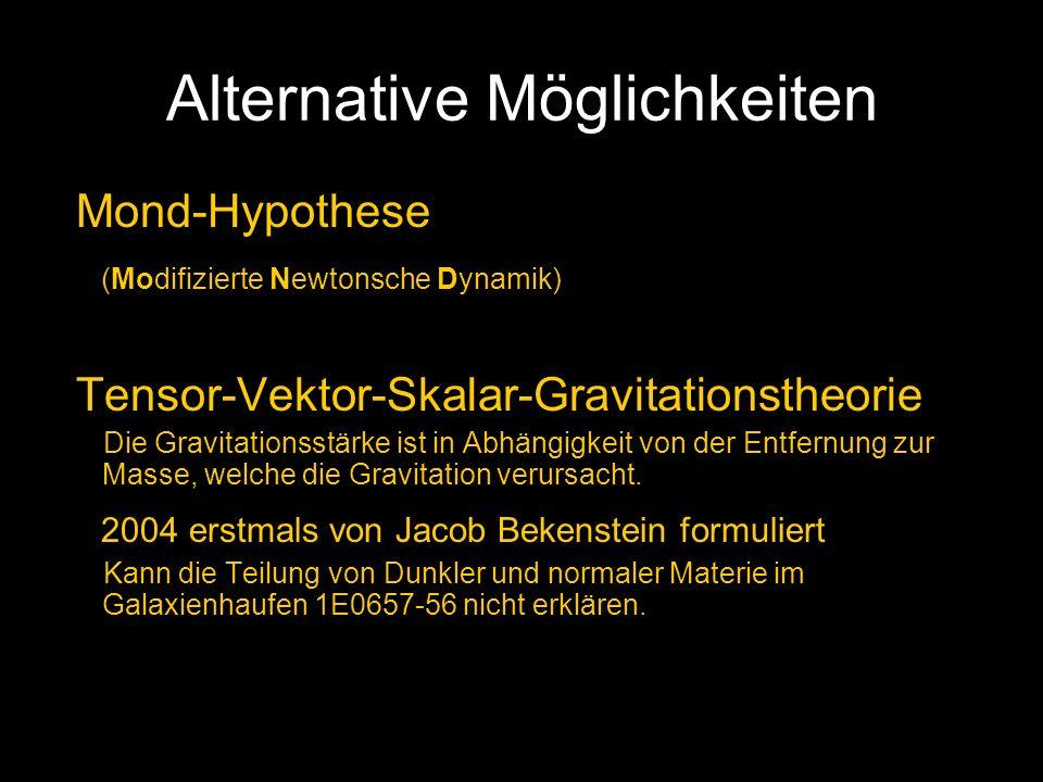 Alternative Möglichkeiten