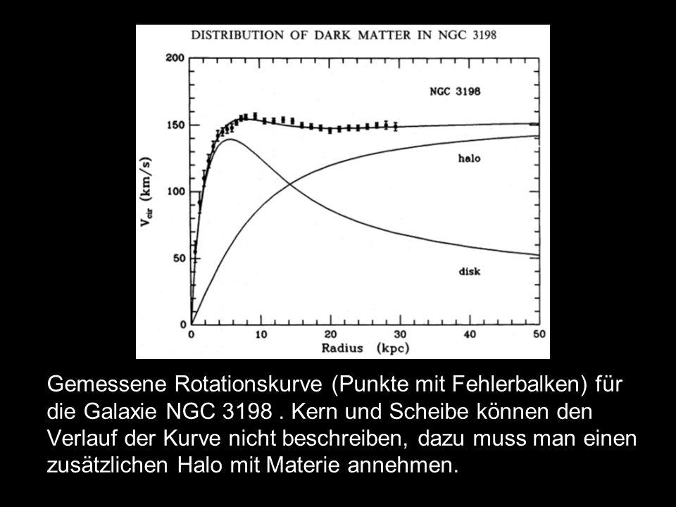 Gemessene Rotationskurve (Punkte mit Fehlerbalken) für die Galaxie NGC 3198 .