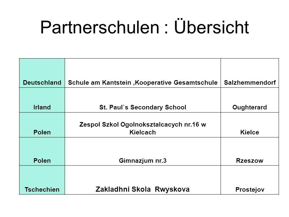 Partnerschulen : Übersicht