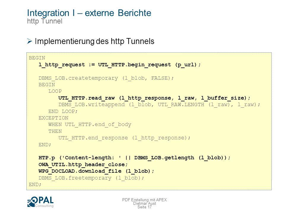 Integration I – externe Berichte J2EE / Servlet