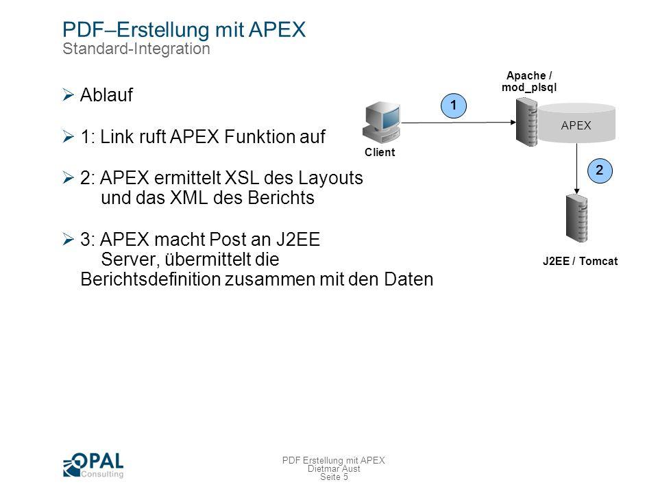 PDF–Erstellung mit APEX Erweiterte Integration mit dem BI-Publisher