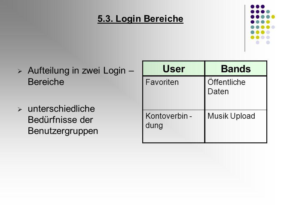 User Bands 5.3. Login Bereiche Aufteilung in zwei Login – Bereiche