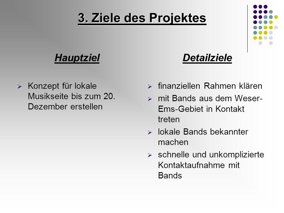 3. Ziele des Projektes Hauptziel Detailziele