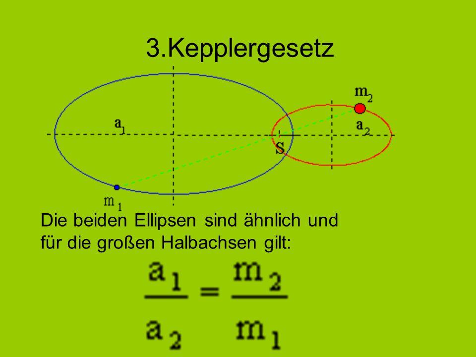 3.Kepplergesetz Die beiden Ellipsen sind ähnlich und