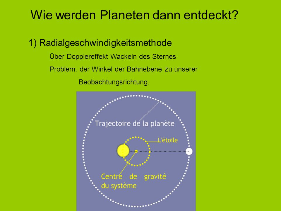 Wie werden Planeten dann entdeckt