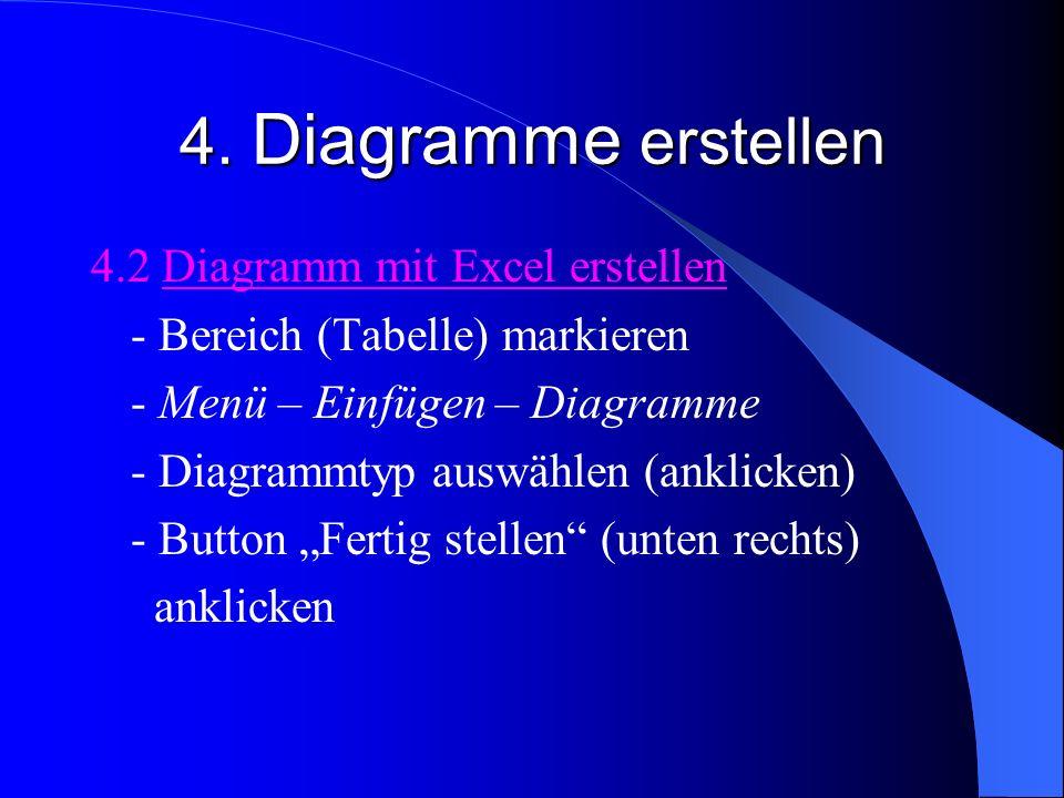 4. Diagramme erstellen 4.2 Diagramm mit Excel erstellen