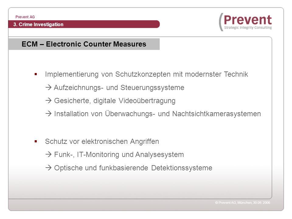 ECM – Electronic Counter Measures