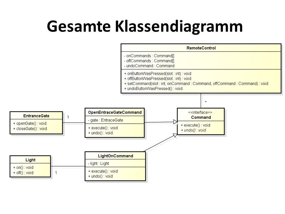 Gesamte Klassendiagramm