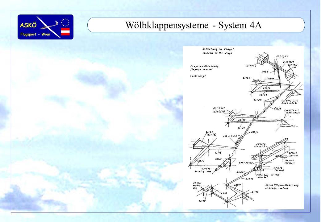 Wölbklappensysteme - System 4A