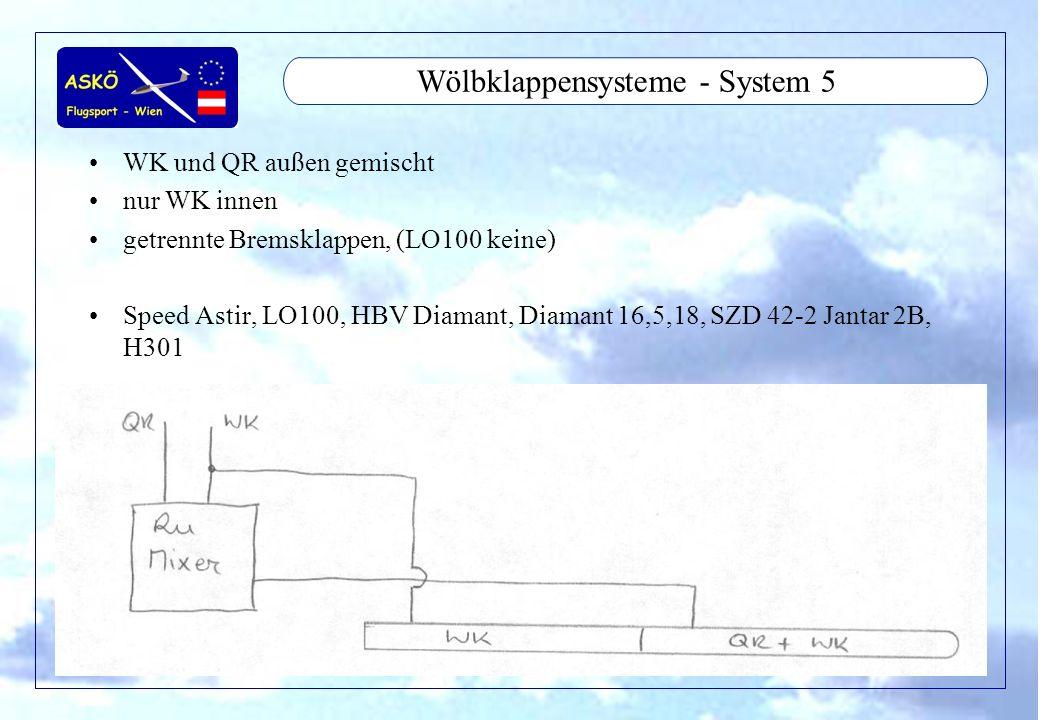 Wölbklappensysteme - System 5
