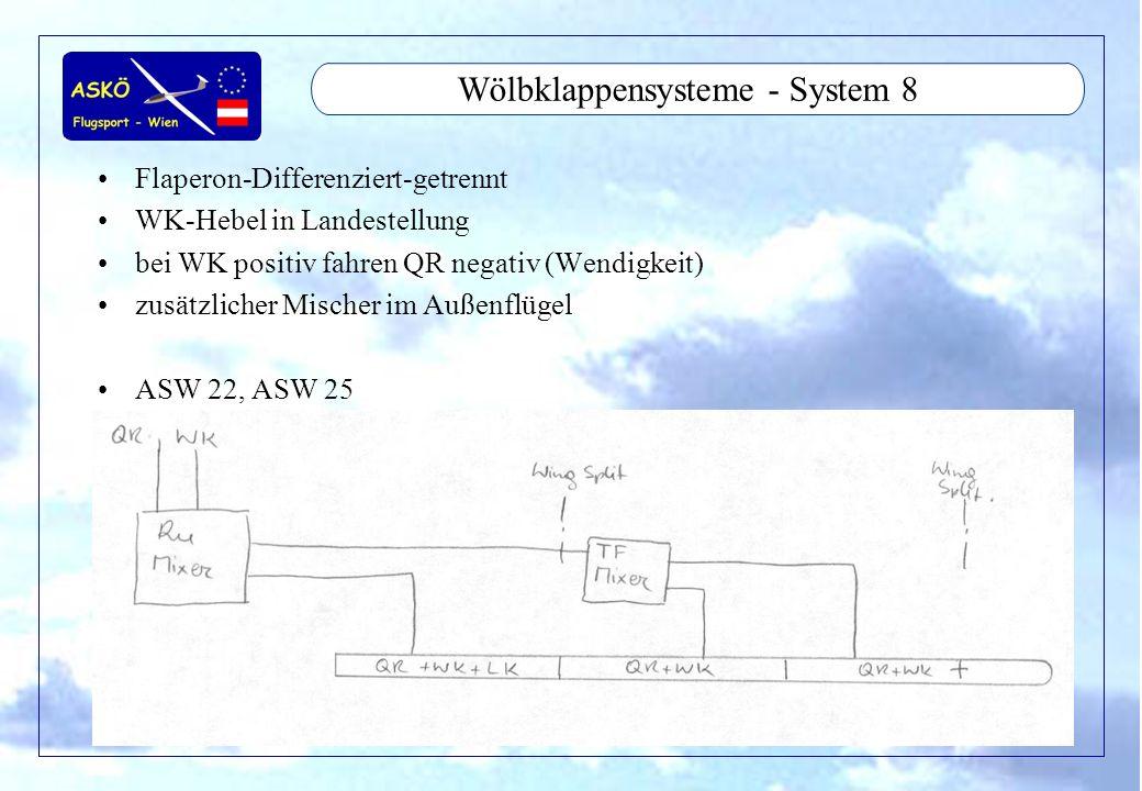 Wölbklappensysteme - System 8