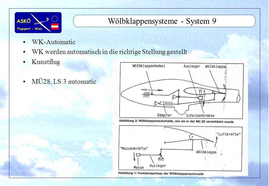 Wölbklappensysteme - System 9