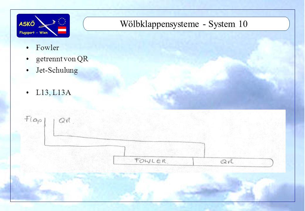 Wölbklappensysteme - System 10