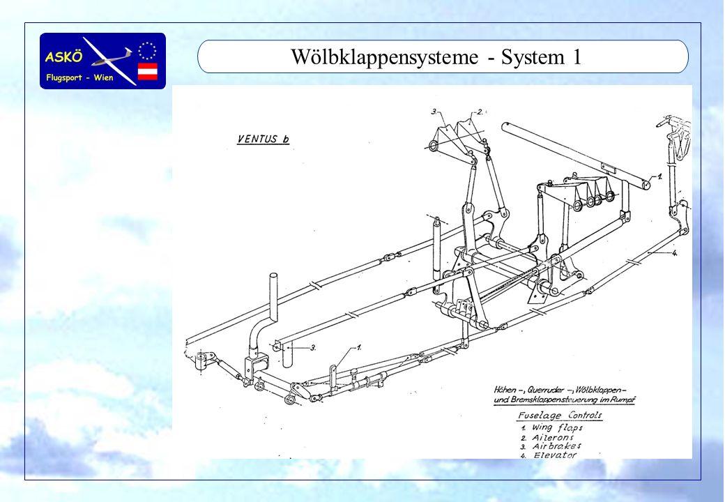 Wölbklappensysteme - System 1
