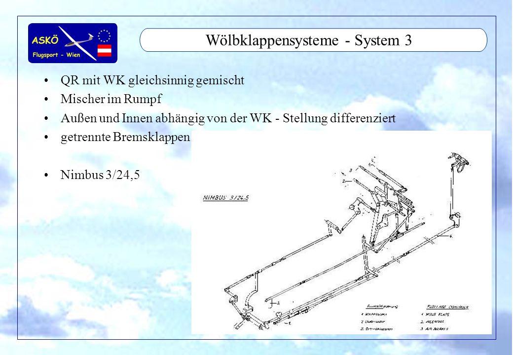 Wölbklappensysteme - System 3