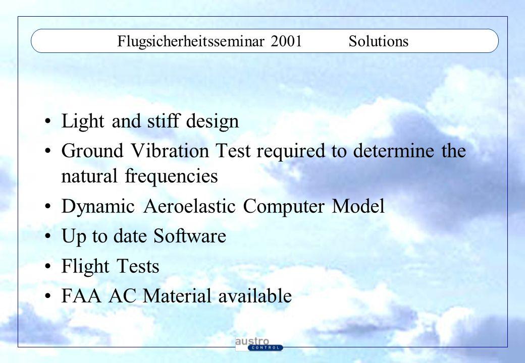 Flugsicherheitsseminar 2001 Solutions