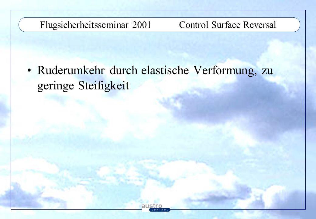 Flugsicherheitsseminar 2001 Control Surface Reversal