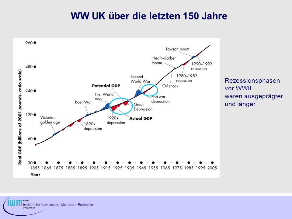 WW UK über die letzten 150 Jahre