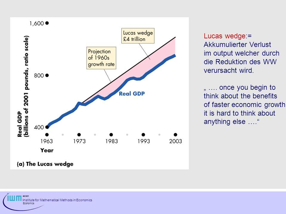 Lucas wedge:= Akkumulierter Verlust. im output welcher durch. die Reduktion des WW. verursacht wird.