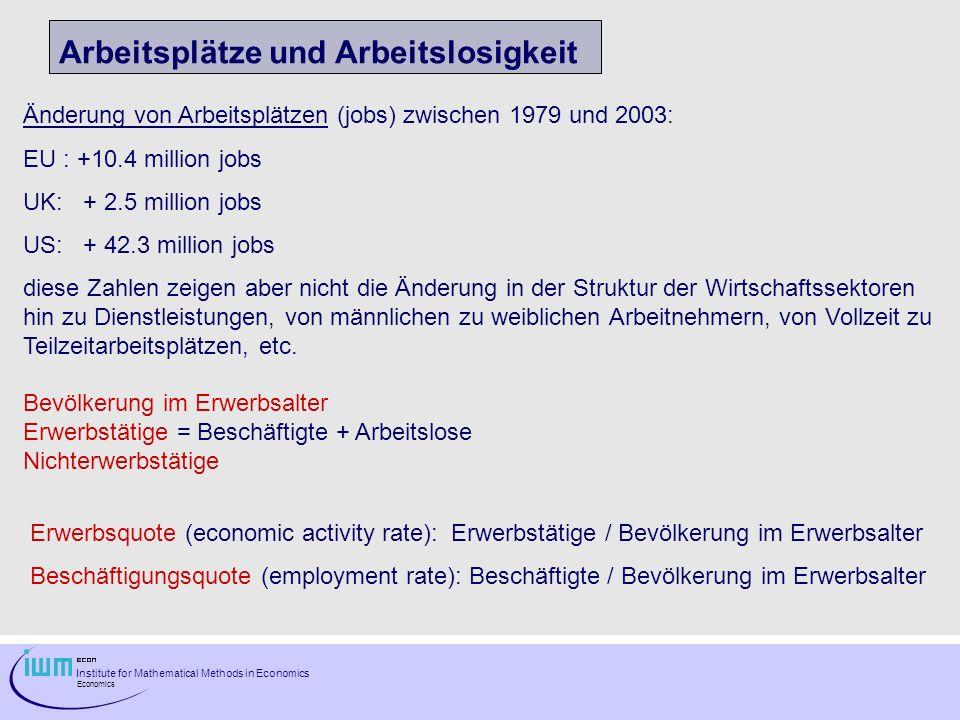 Arbeitsplätze und Arbeitslosigkeit