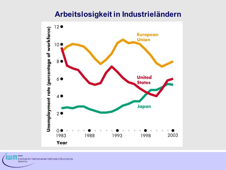 Arbeitslosigkeit in Industrieländern