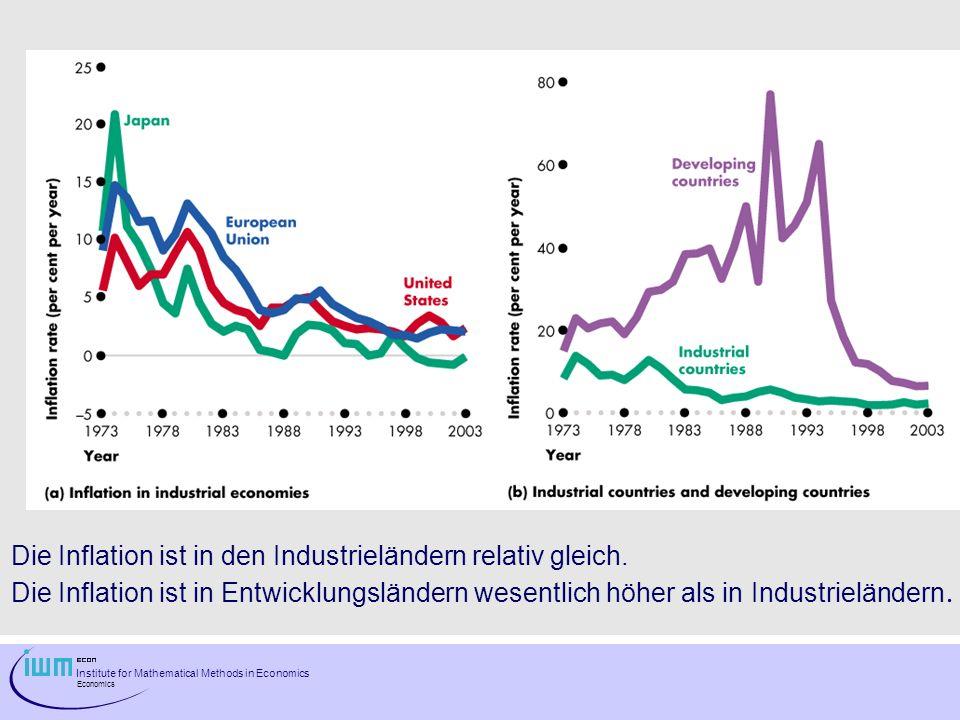 Die Inflation ist in den Industrieländern relativ gleich.