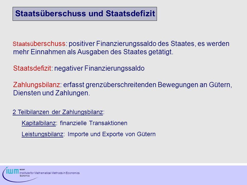 Staatsüberschuss und Staatsdefizit