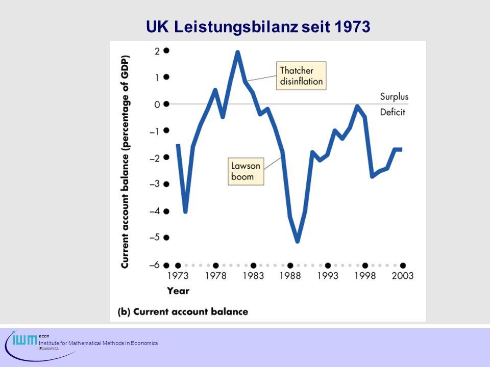 UK Leistungsbilanz seit 1973