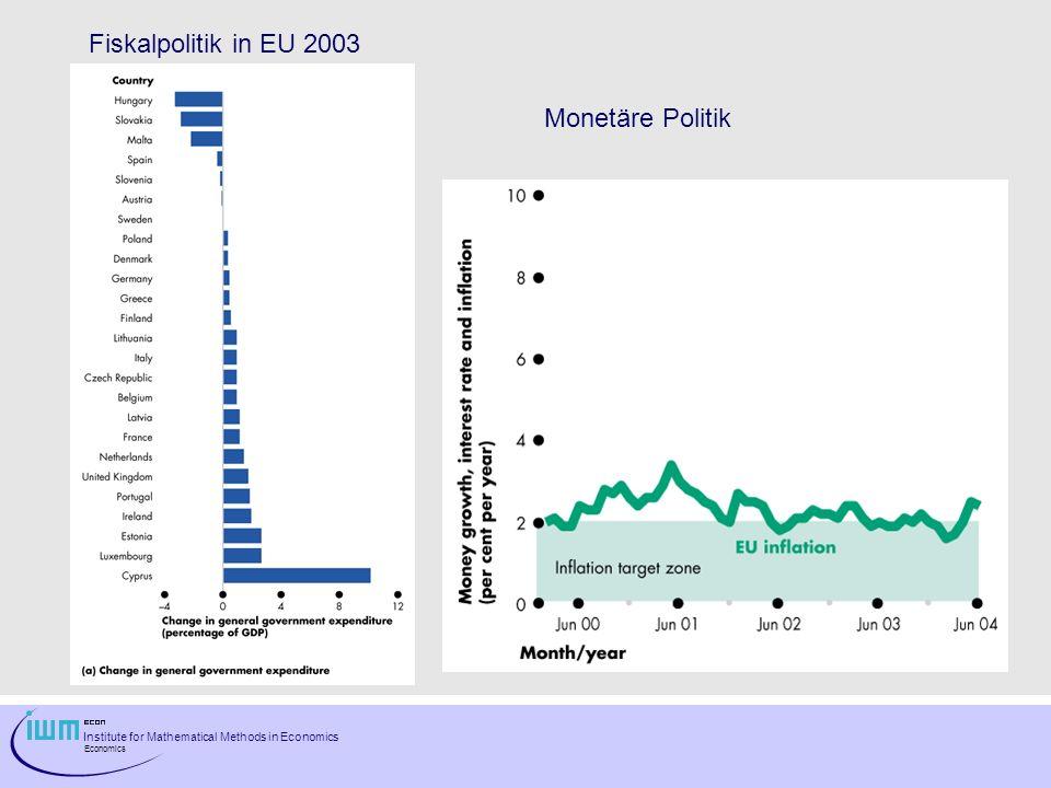 Fiskalpolitik in EU 2003 Monetäre Politik
