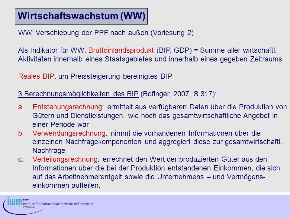 Wirtschaftswachstum (WW)