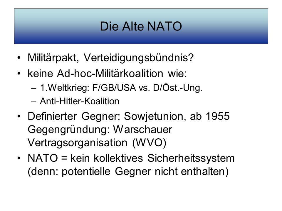 Die Alte NATO Militärpakt, Verteidigungsbündnis