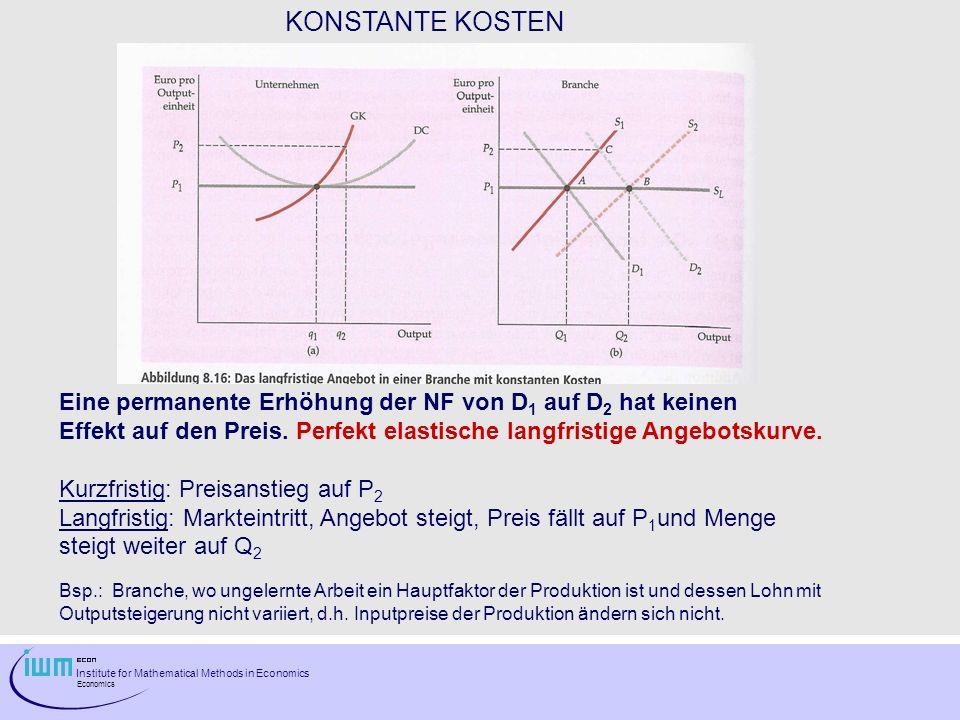 KONSTANTE KOSTEN Eine permanente Erhöhung der NF von D1 auf D2 hat keinen. Effekt auf den Preis. Perfekt elastische langfristige Angebotskurve.