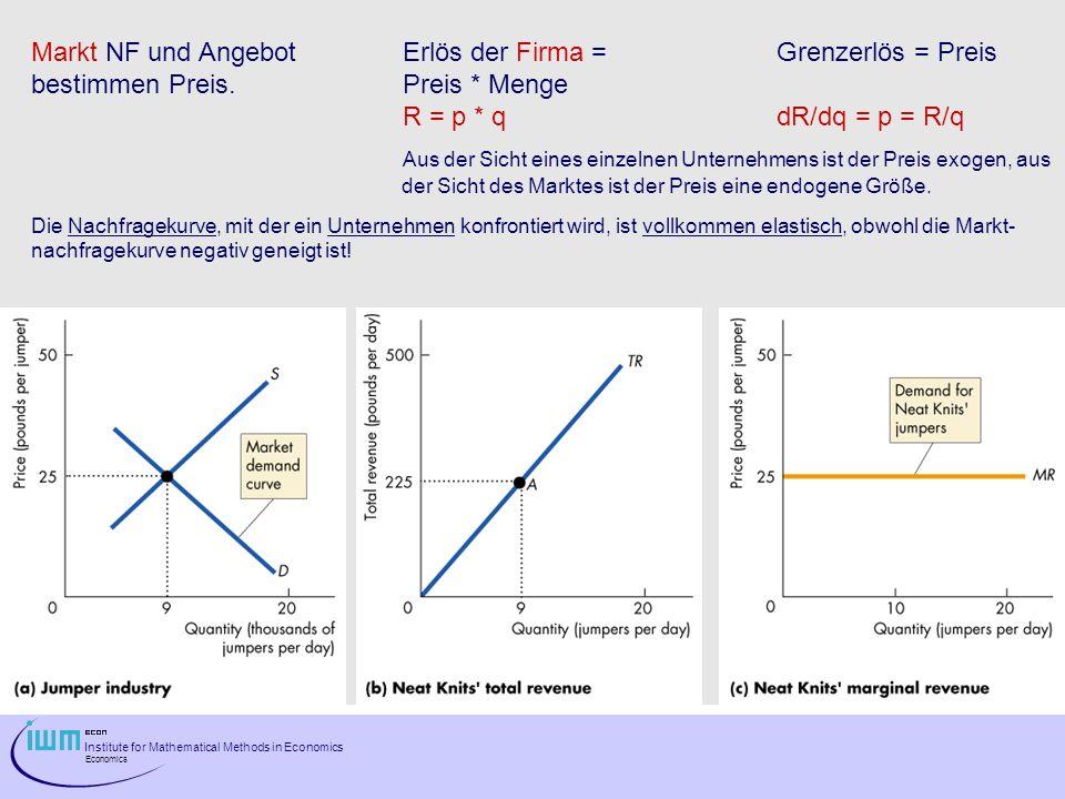 Markt NF und Angebot Erlös der Firma = Grenzerlös = Preis