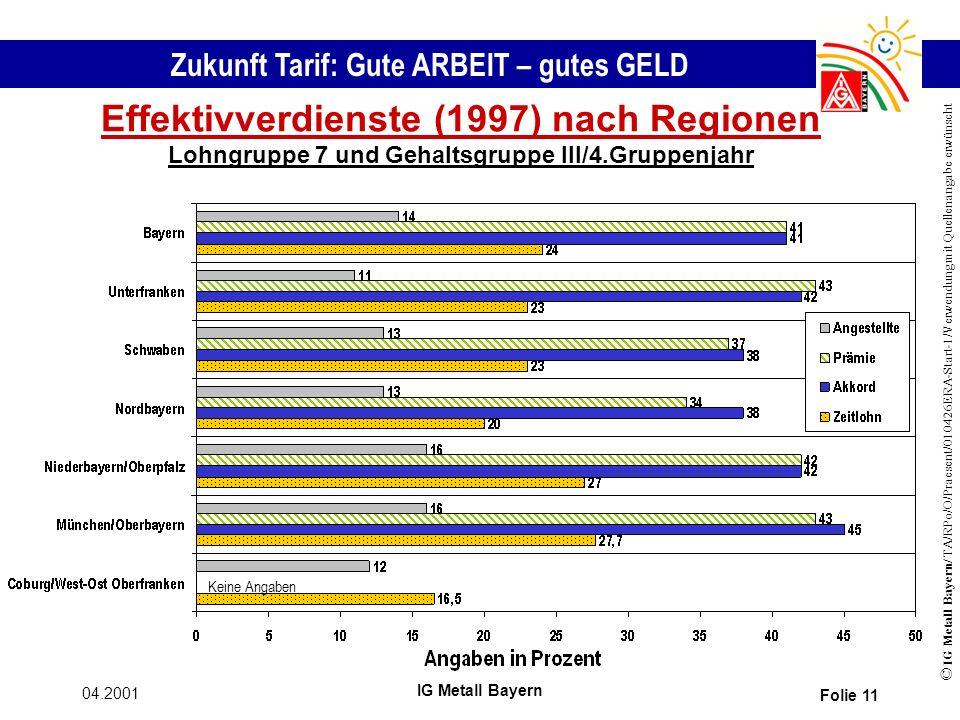 Effektivverdienste (1997) nach Regionen Lohngruppe 7 und Gehaltsgruppe III/4.Gruppenjahr