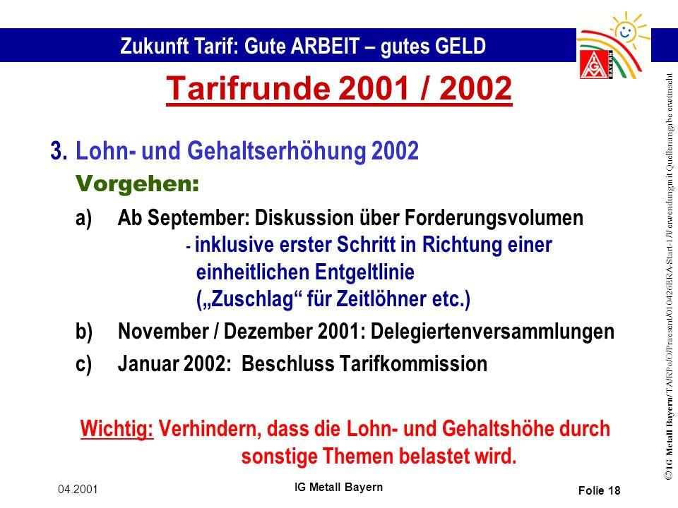 Tarifrunde 2001 / 2002 3. Lohn- und Gehaltserhöhung 2002