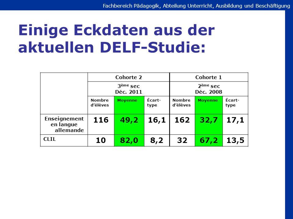 Einige Eckdaten aus der aktuellen DELF-Studie: