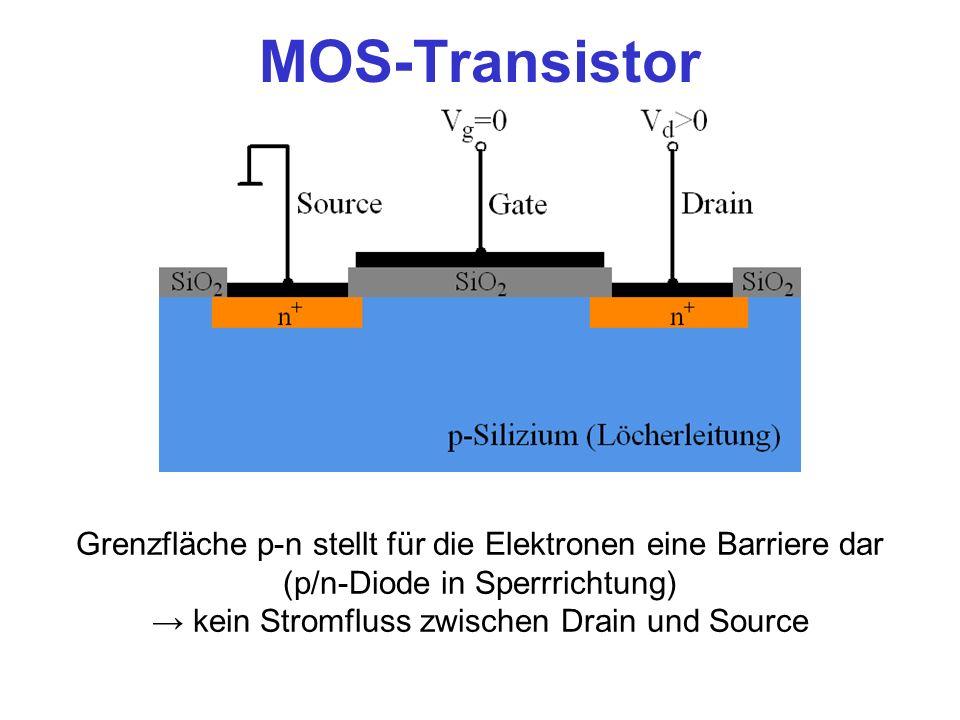MOS-Transistor Grenzfläche p-n stellt für die Elektronen eine Barriere dar. (p/n-Diode in Sperrrichtung)