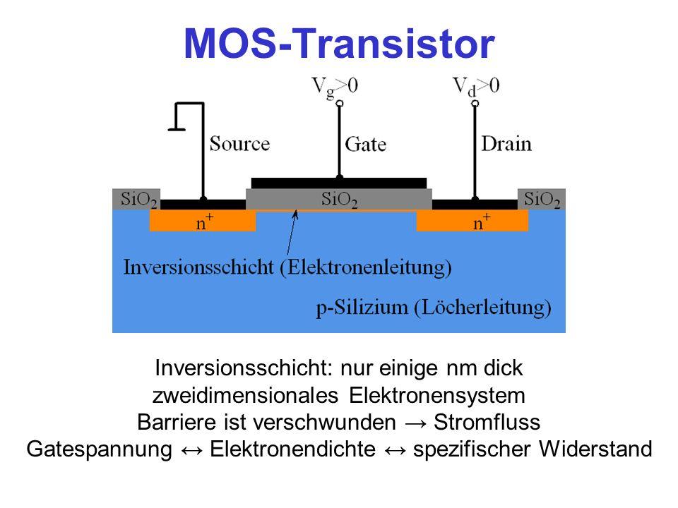 MOS-Transistor Inversionsschicht: nur einige nm dick