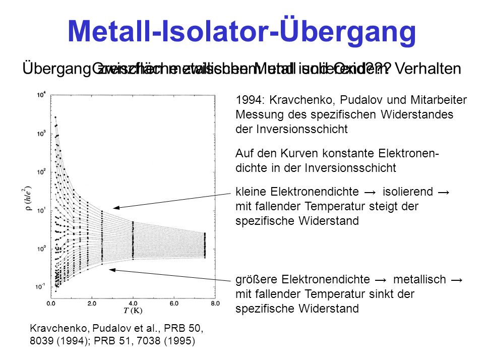 Metall-Isolator-Übergang