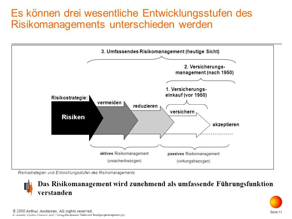 April 26, 2000 Es können drei wesentliche Entwicklungsstufen des Risikomanagements unterschieden werden.