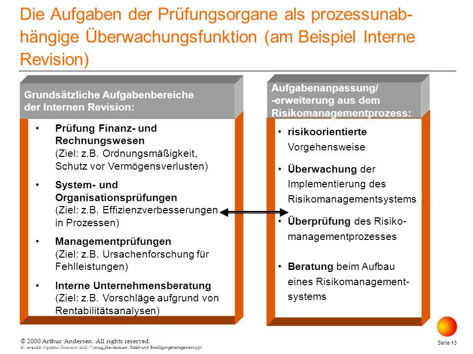 Die Aufgaben der Prüfungsorgane als prozessunab-hängige Überwachungsfunktion (am Beispiel Interne Revision)