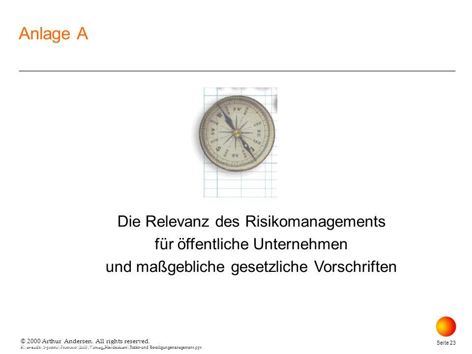 Anlage A Die Relevanz des Risikomanagements für öffentliche Unternehmen und maßgebliche gesetzliche Vorschriften.
