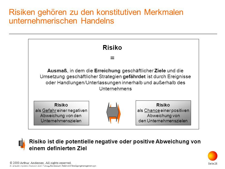 April 26, 2000 Risiken gehören zu den konstitutiven Merkmalen unternehmerischen Handelns. Risiko. =