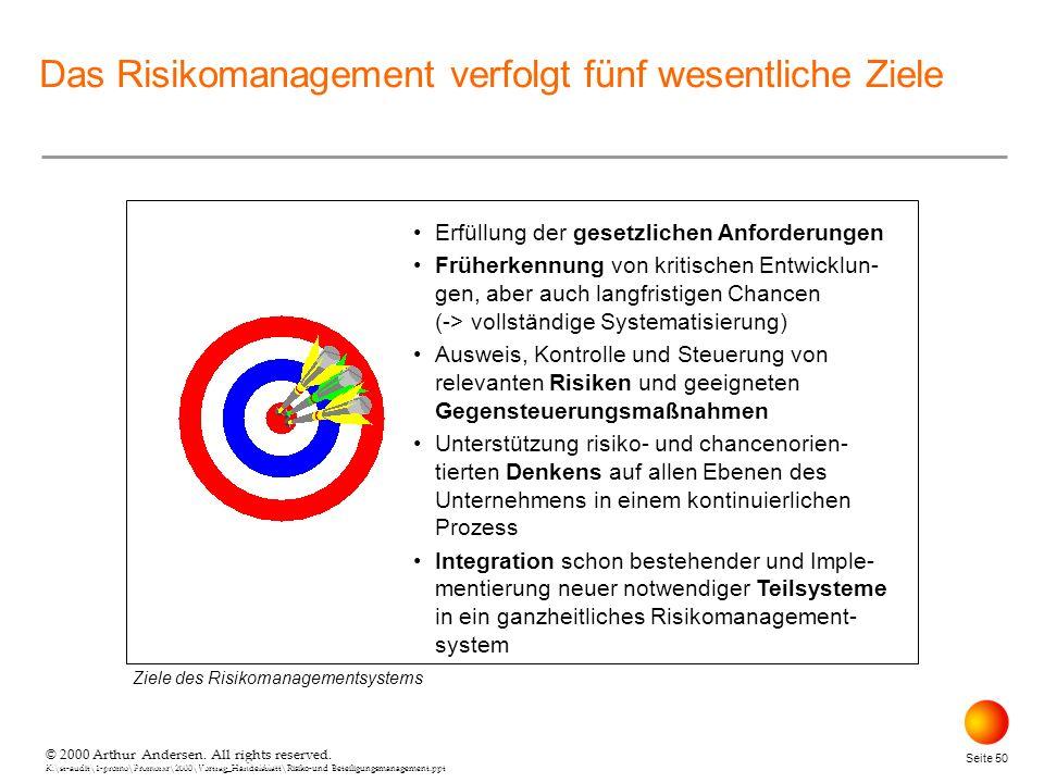 Das Risikomanagement verfolgt fünf wesentliche Ziele