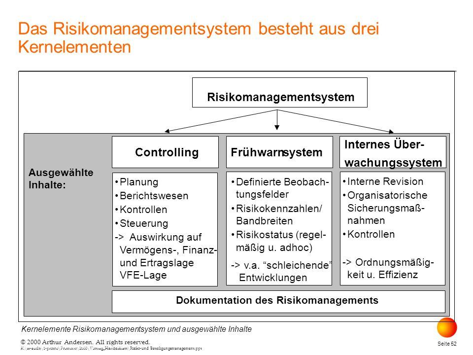 Das Risikomanagementsystem besteht aus drei Kernelementen
