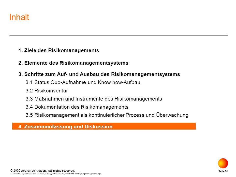 Inhalt 1. Ziele des Risikomanagements