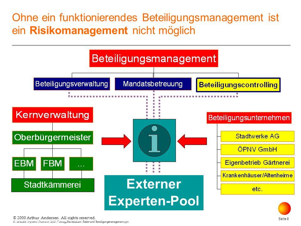 Externer Experten-Pool